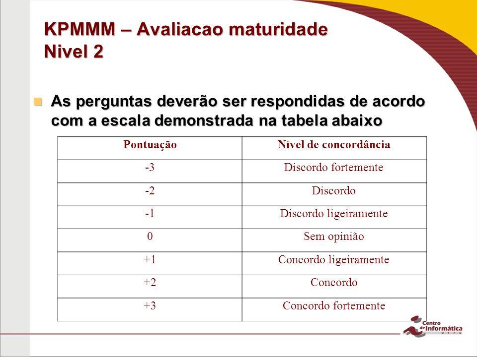 KPMMM – Avaliacao maturidade Nivel 2