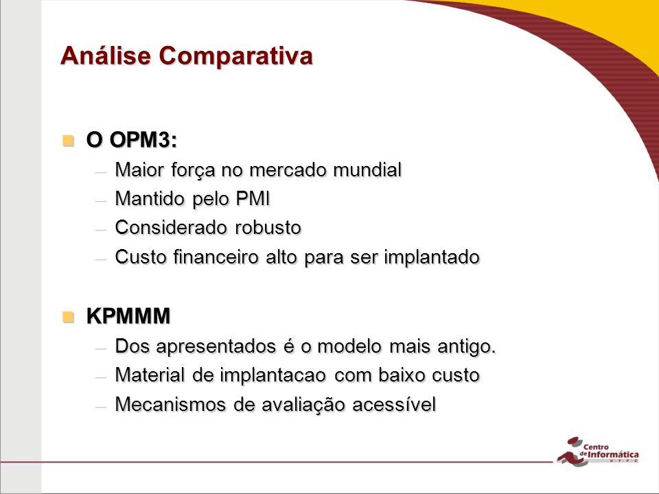 Análise Comparativa O OPM3: KPMMM Maior força no mercado mundial