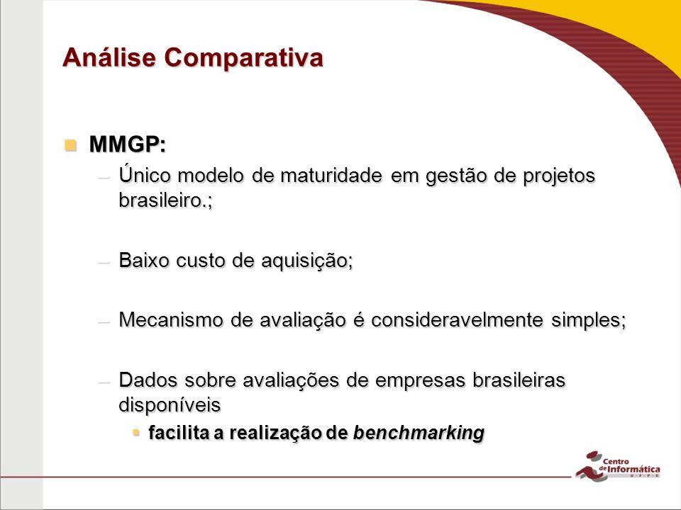 Análise Comparativa MMGP: