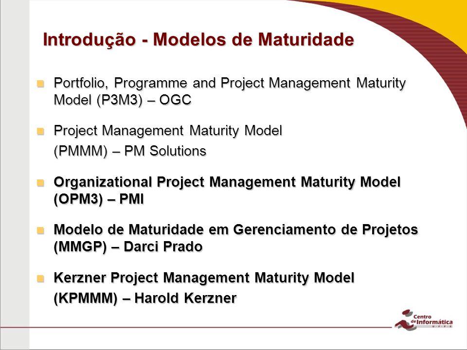 Introdução - Modelos de Maturidade