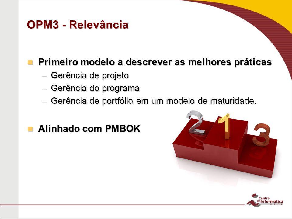 OPM3 - Relevância Primeiro modelo a descrever as melhores práticas