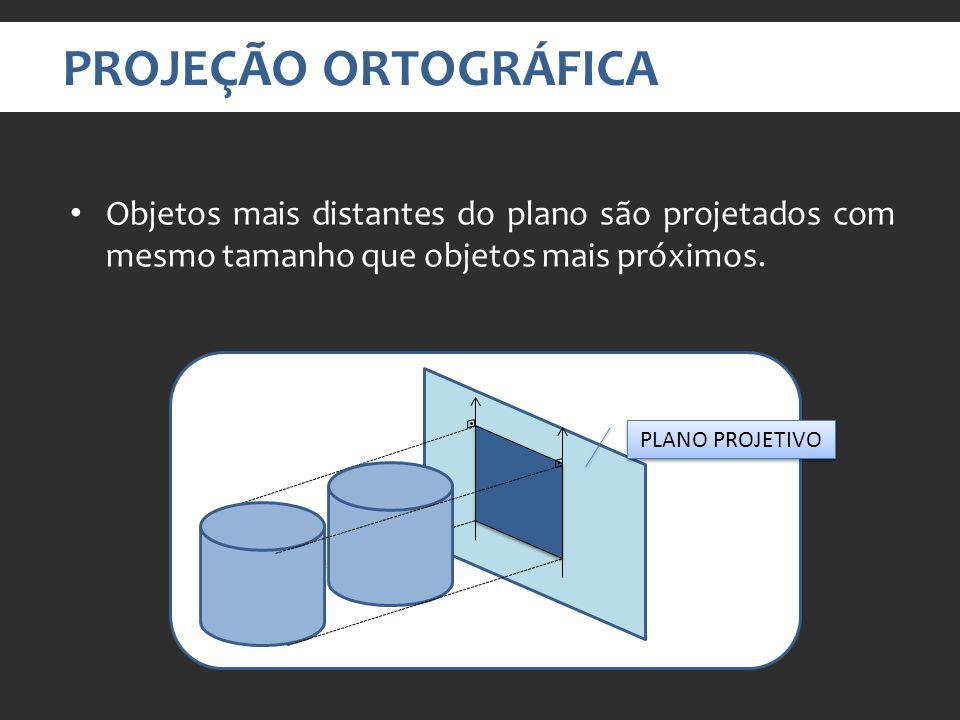 PROJEÇÃO ORTOGRÁFICA Objetos mais distantes do plano são projetados com mesmo tamanho que objetos mais próximos.