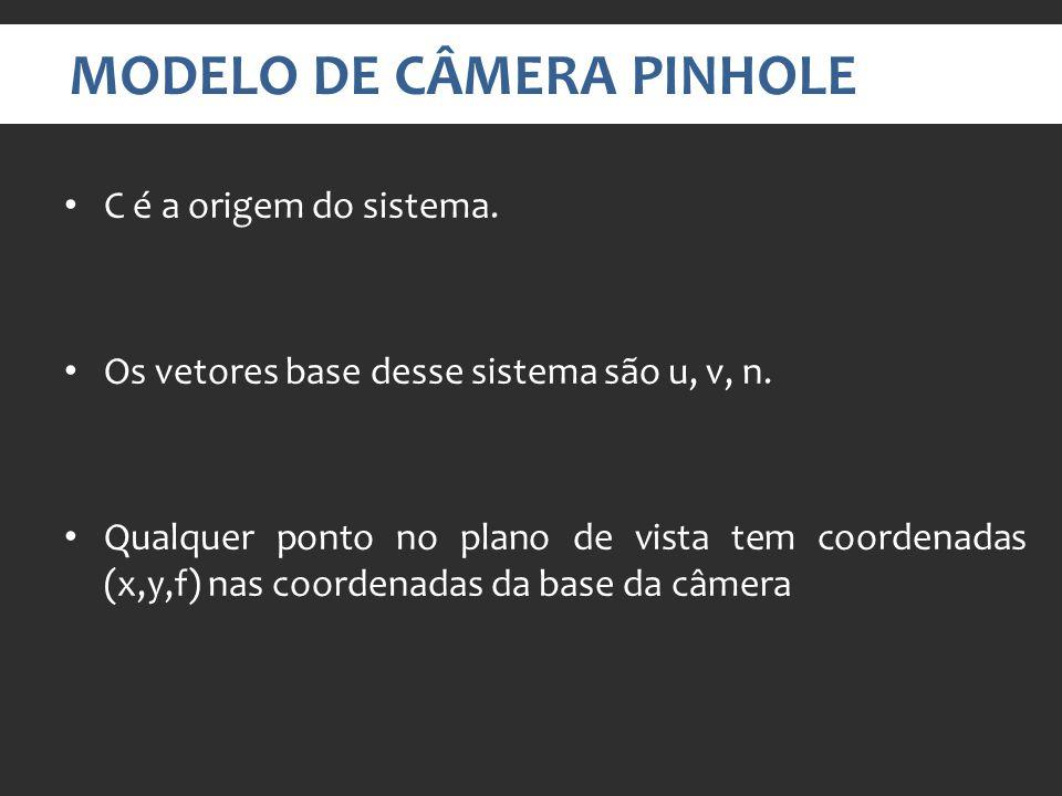 MODELO DE CÂMERA PINHOLE