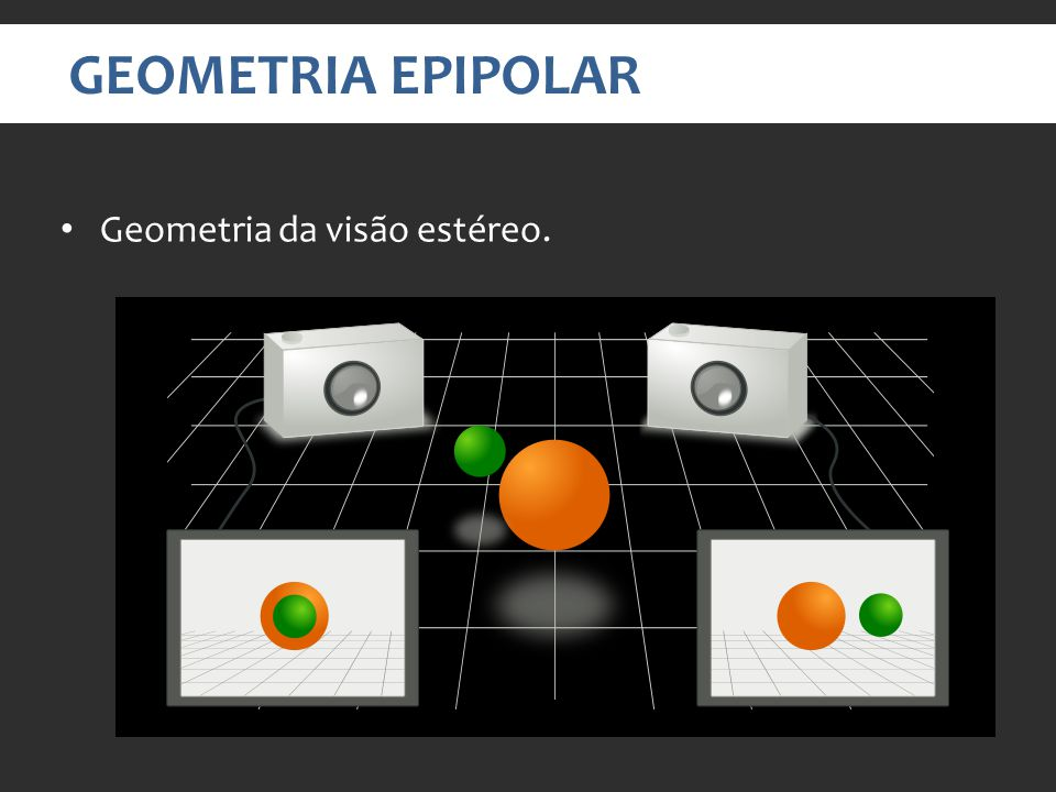 GEOMETRIA EPIPOLAR Geometria da visão estéreo.
