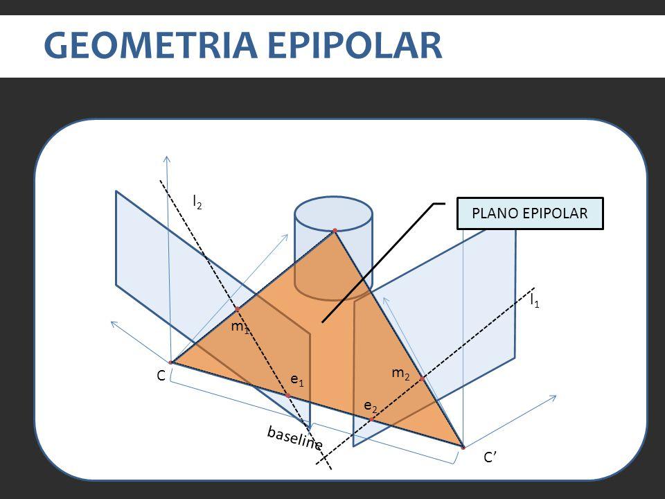 GEOMETRIA EPIPOLAR l2 PLANO EPIPOLAR l1 m1 C m2 e1 e2 baseline C'