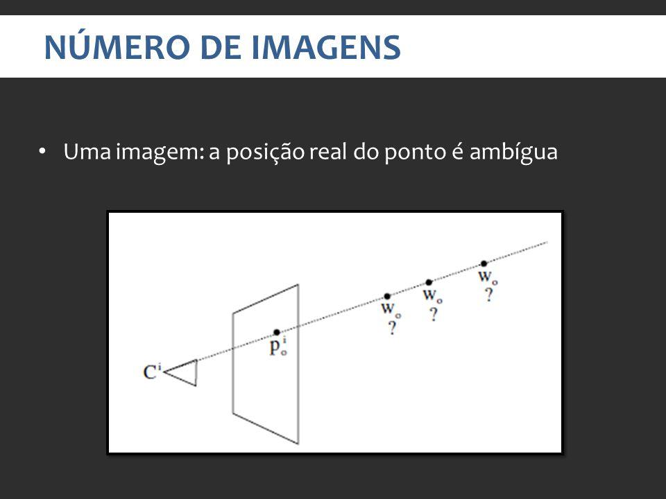 NÚMERO DE IMAGENS Uma imagem: a posição real do ponto é ambígua