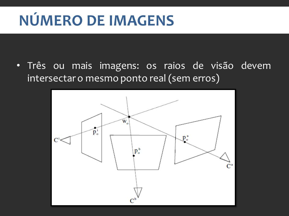NÚMERO DE IMAGENS Três ou mais imagens: os raios de visão devem intersectar o mesmo ponto real (sem erros)