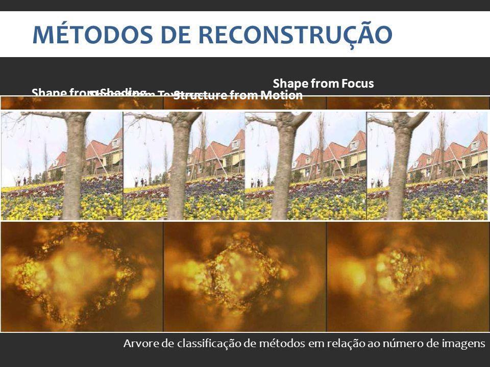 MÉTODOS DE RECONSTRUÇÃO