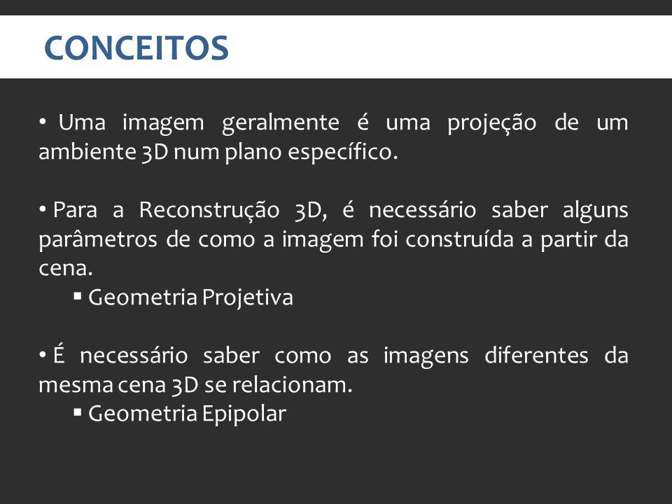 CONCEITOS Uma imagem geralmente é uma projeção de um ambiente 3D num plano específico.