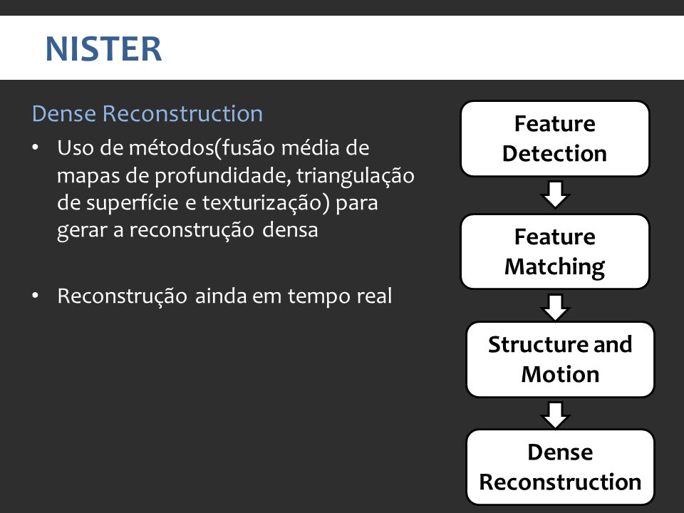 NISTER Dense Reconstruction Feature Detection Feature Matching