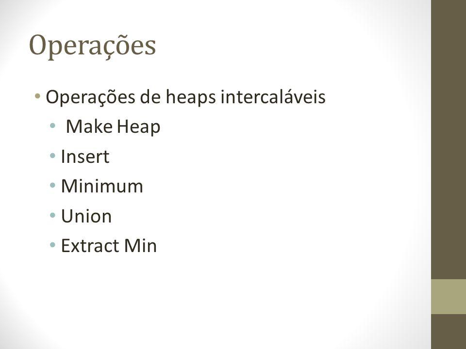 Operações Operações de heaps intercaláveis Make Heap Insert Minimum
