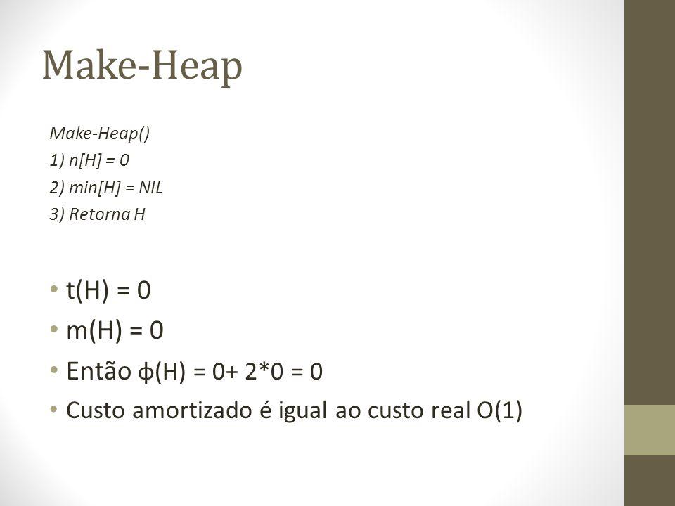 Make-Heap t(H) = 0 m(H) = 0 Então φ(H) = 0+ 2*0 = 0