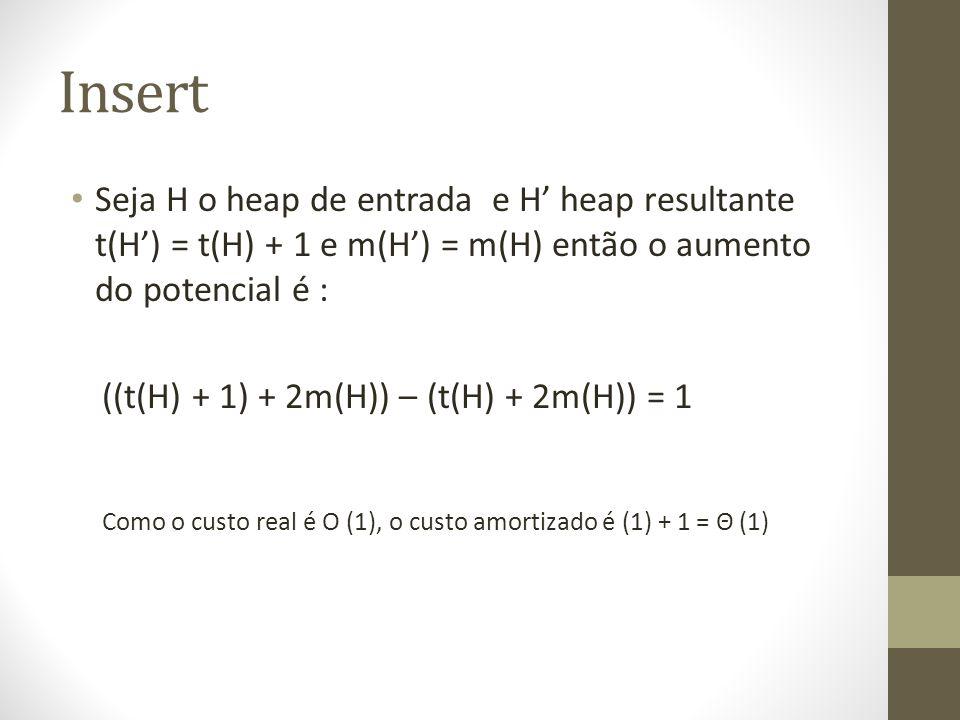 Insert Seja H o heap de entrada e H' heap resultante t(H') = t(H) + 1 e m(H') = m(H) então o aumento do potencial é :