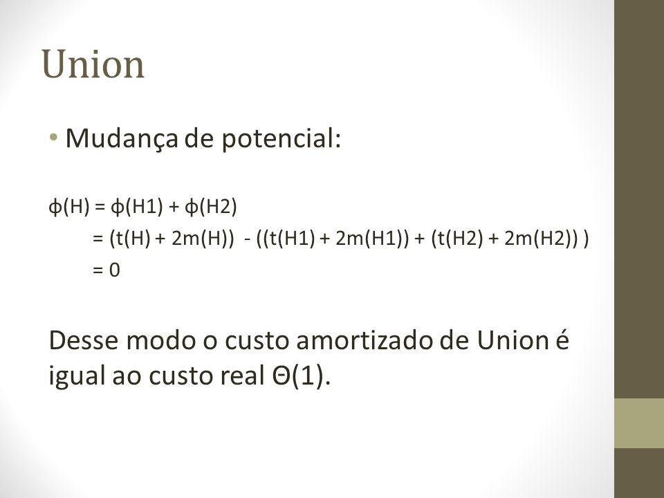 Union Mudança de potencial: