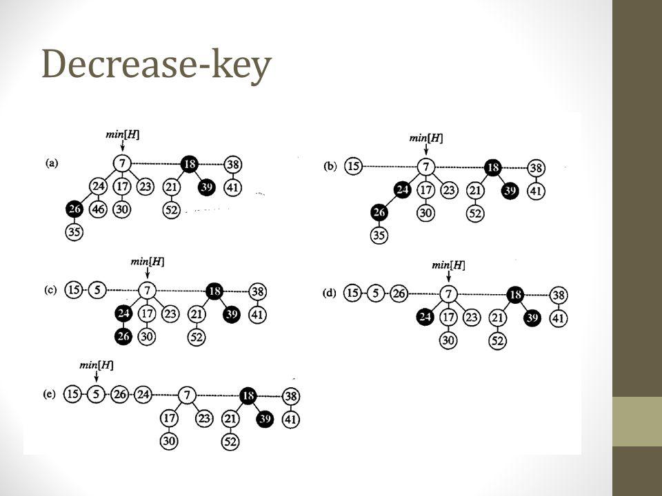 Decrease-key