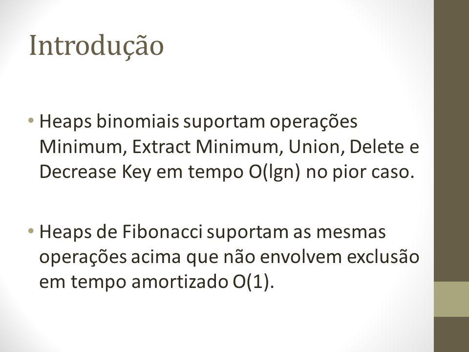 Introdução Heaps binomiais suportam operações Minimum, Extract Minimum, Union, Delete e Decrease Key em tempo O(lgn) no pior caso.