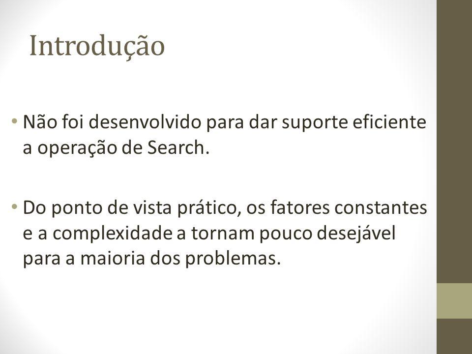 Introdução Não foi desenvolvido para dar suporte eficiente a operação de Search.