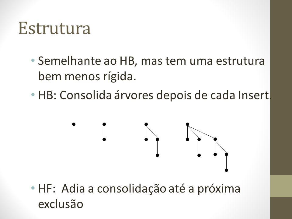 Estrutura Semelhante ao HB, mas tem uma estrutura bem menos rígida.
