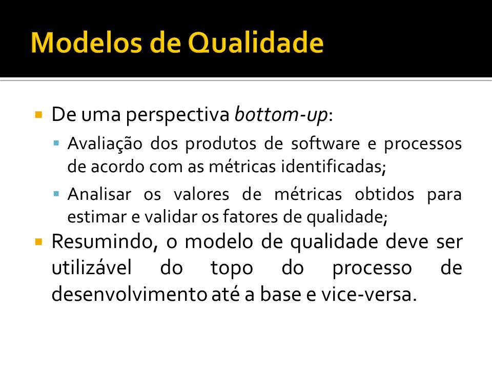 Modelos de Qualidade De uma perspectiva bottom-up: