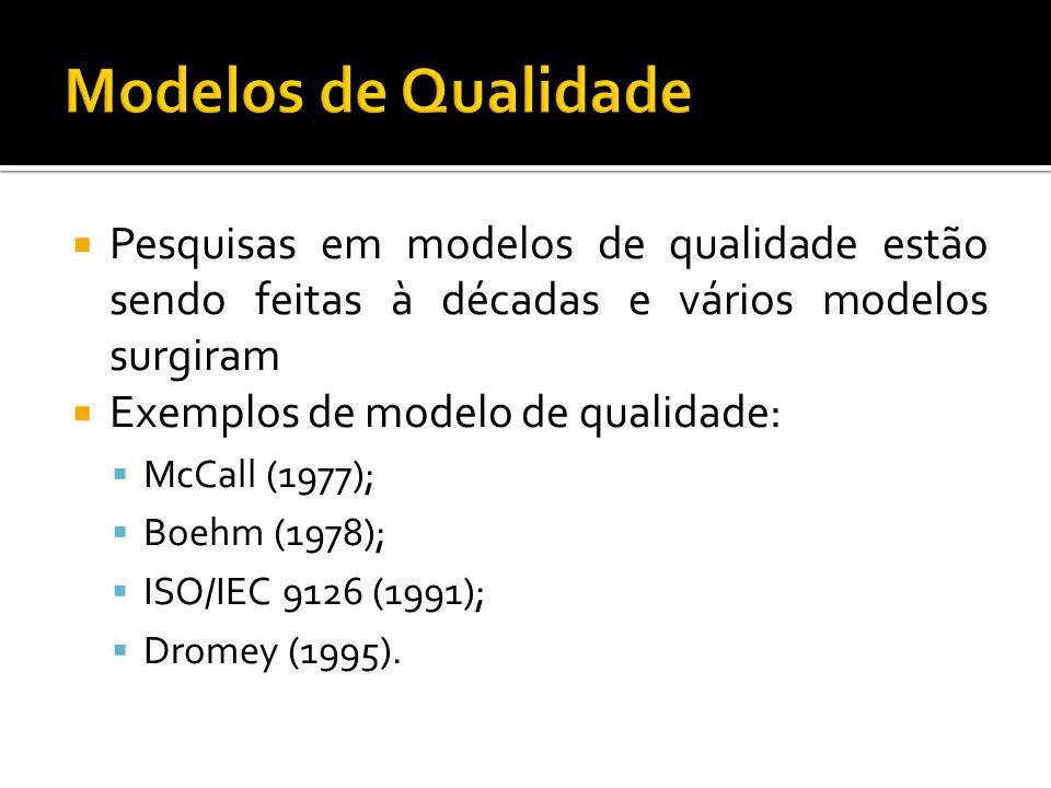Modelos de Qualidade Pesquisas em modelos de qualidade estão sendo feitas à décadas e vários modelos surgiram.