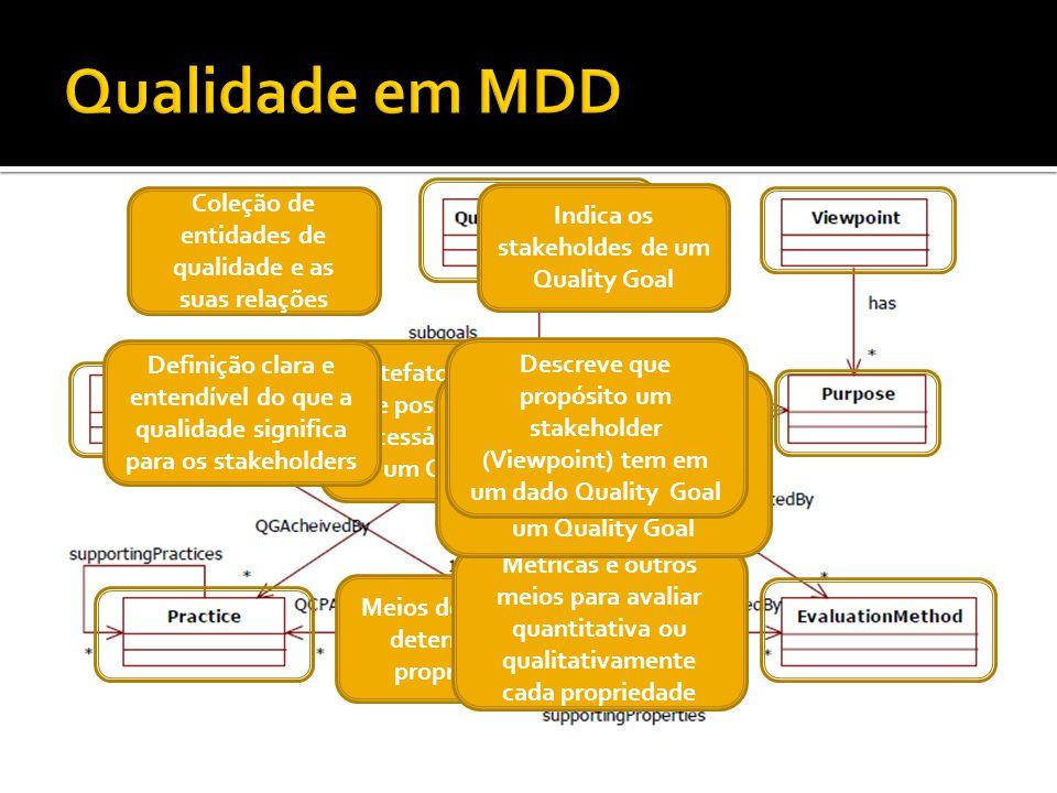 Qualidade em MDD Coleção de entidades de qualidade e as suas relações