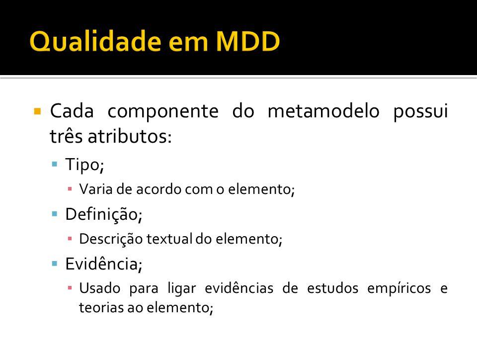 Qualidade em MDD Cada componente do metamodelo possui três atributos: