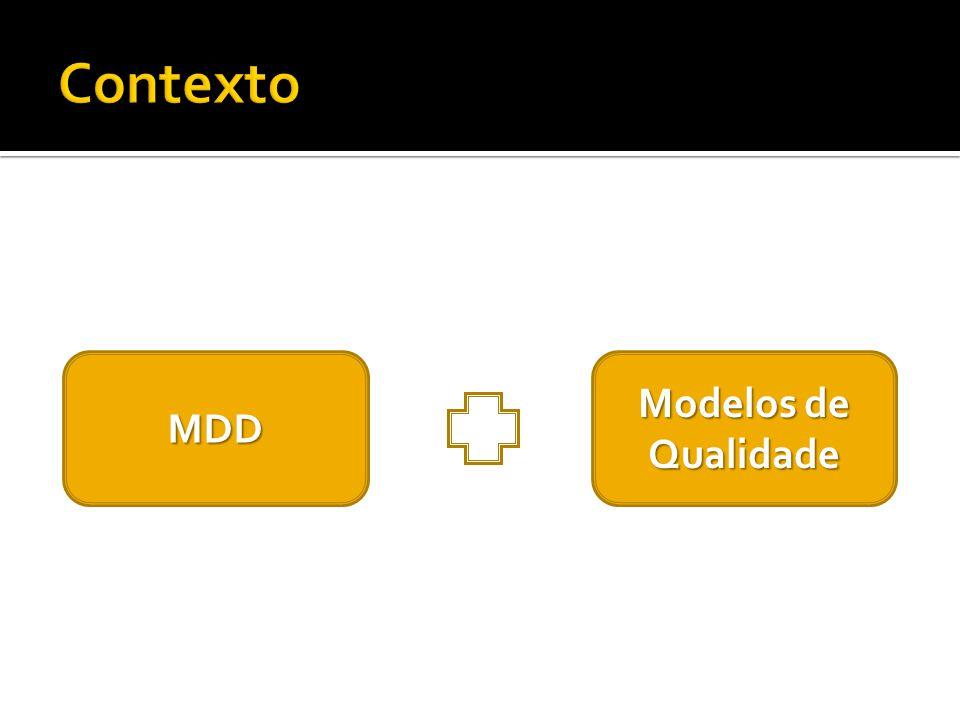 Contexto MDD Modelos de Qualidade