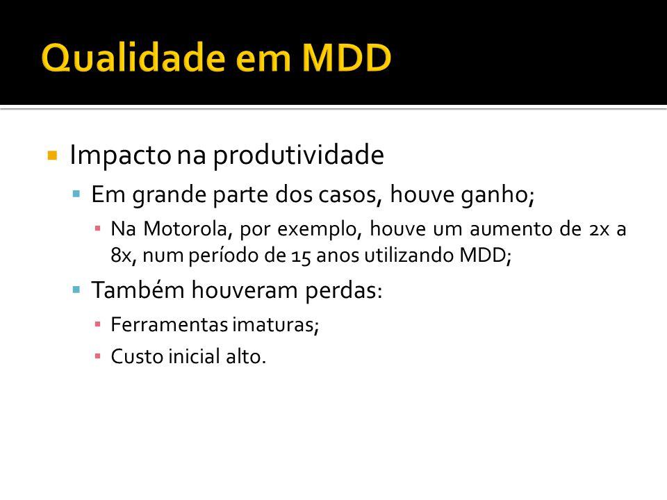 Qualidade em MDD Impacto na produtividade