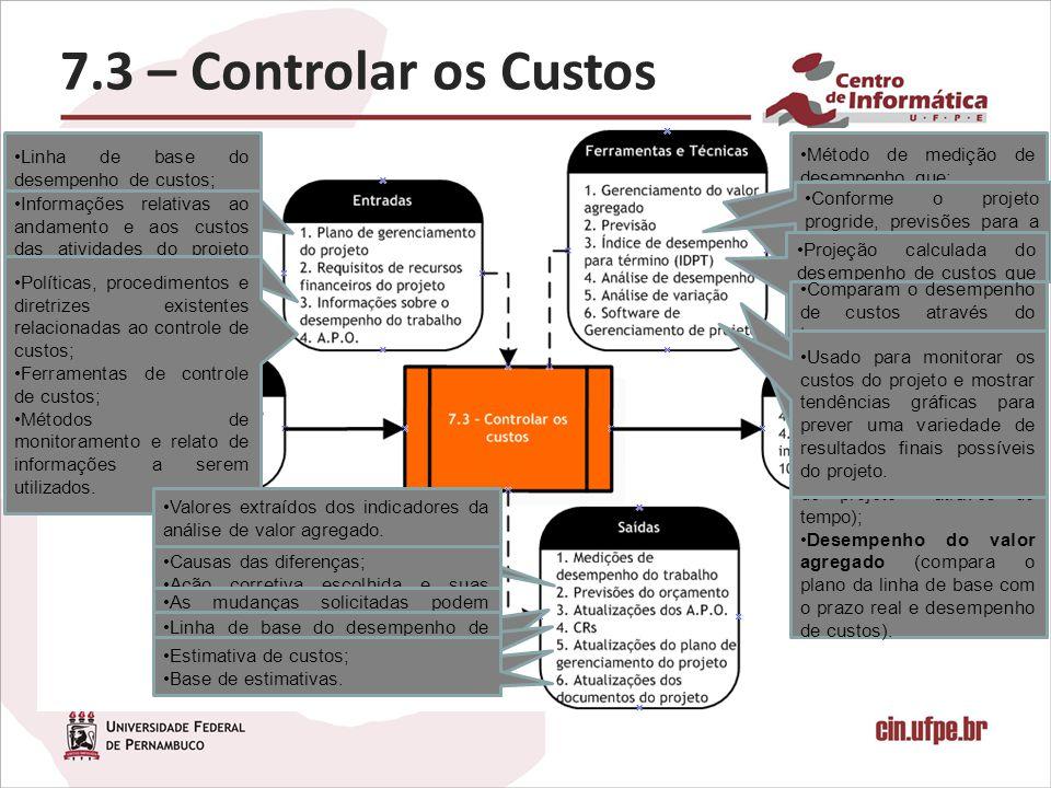 7.3 – Controlar os Custos Linha de base do desempenho de custos;