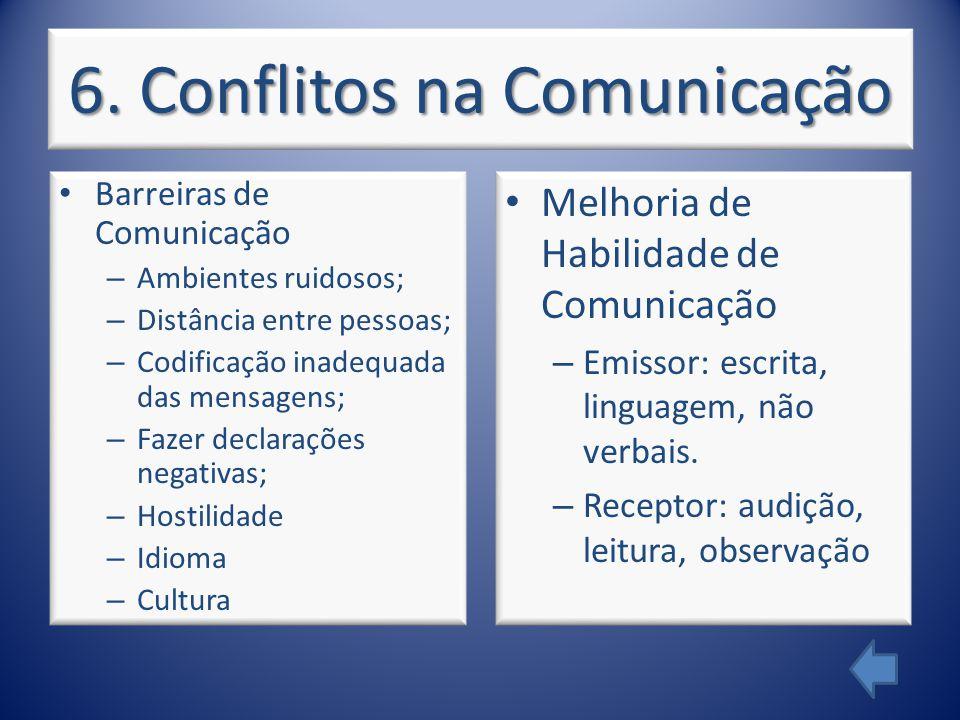 6. Conflitos na Comunicação