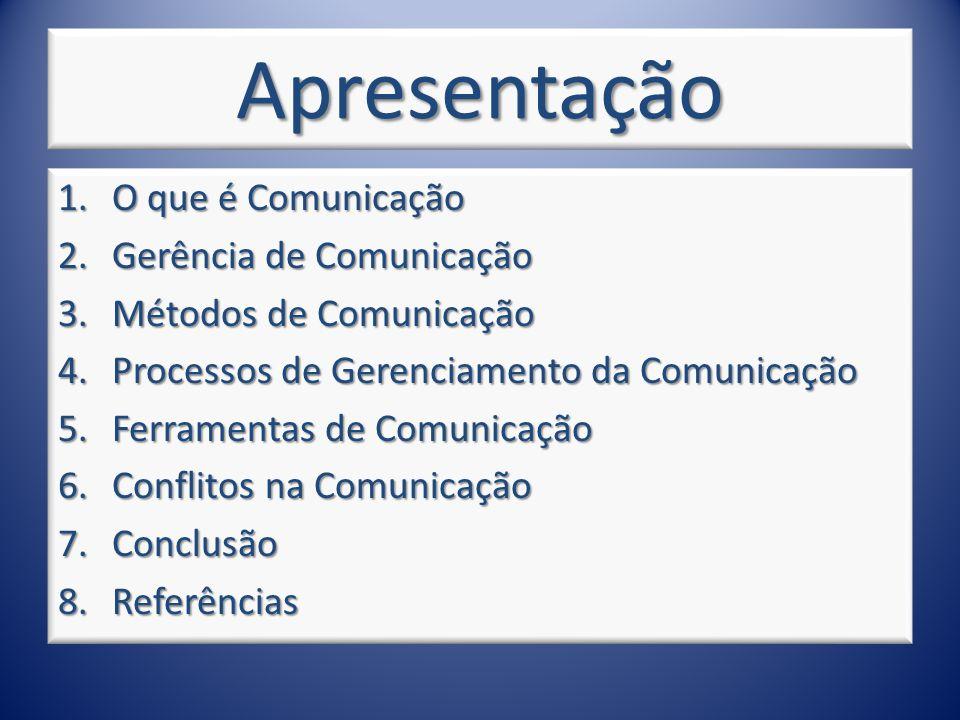 Apresentação O que é Comunicação Gerência de Comunicação