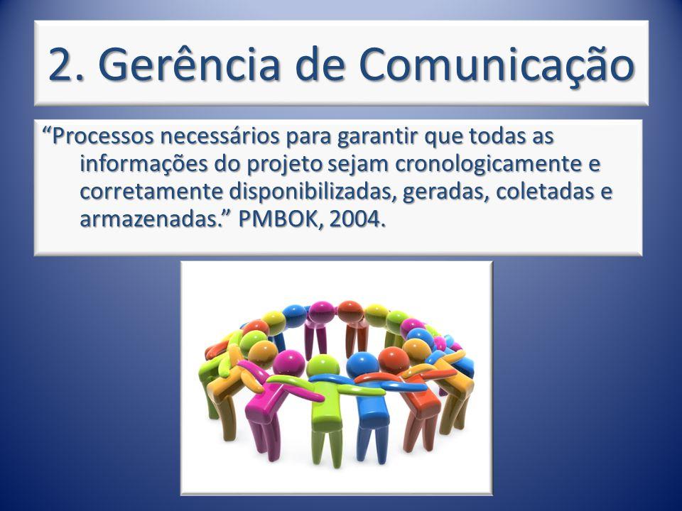 2. Gerência de Comunicação