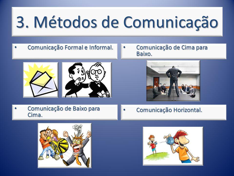 3. Métodos de Comunicação