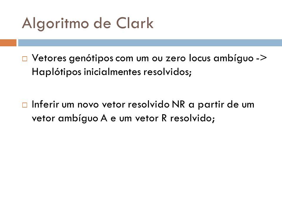 Algoritmo de Clark Vetores genótipos com um ou zero locus ambíguo -> Haplótipos inicialmentes resolvidos;