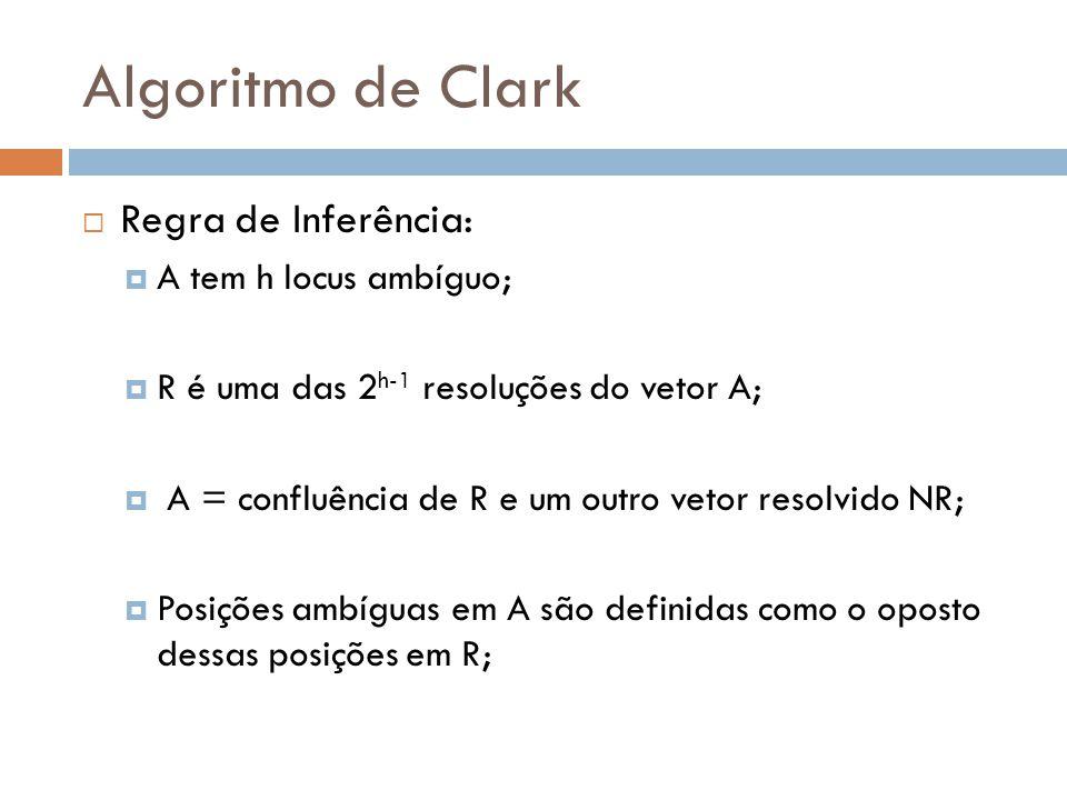 Algoritmo de Clark Regra de Inferência: A tem h locus ambíguo;