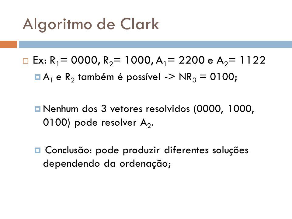 Algoritmo de Clark Ex: R1= 0000, R2= 1000, A1= 2200 e A2= 1122