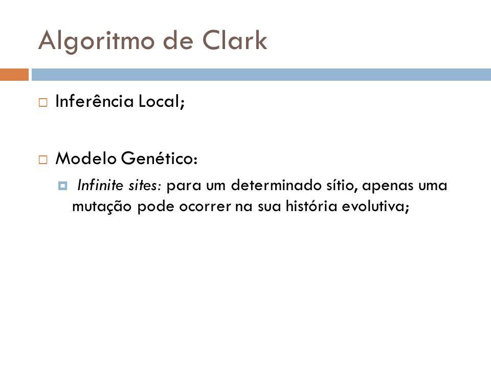 Algoritmo de Clark Inferência Local; Modelo Genético:
