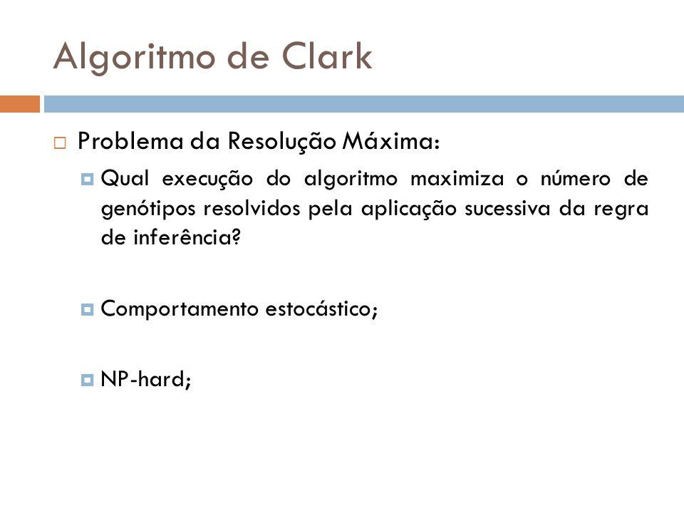 Algoritmo de Clark Problema da Resolução Máxima: