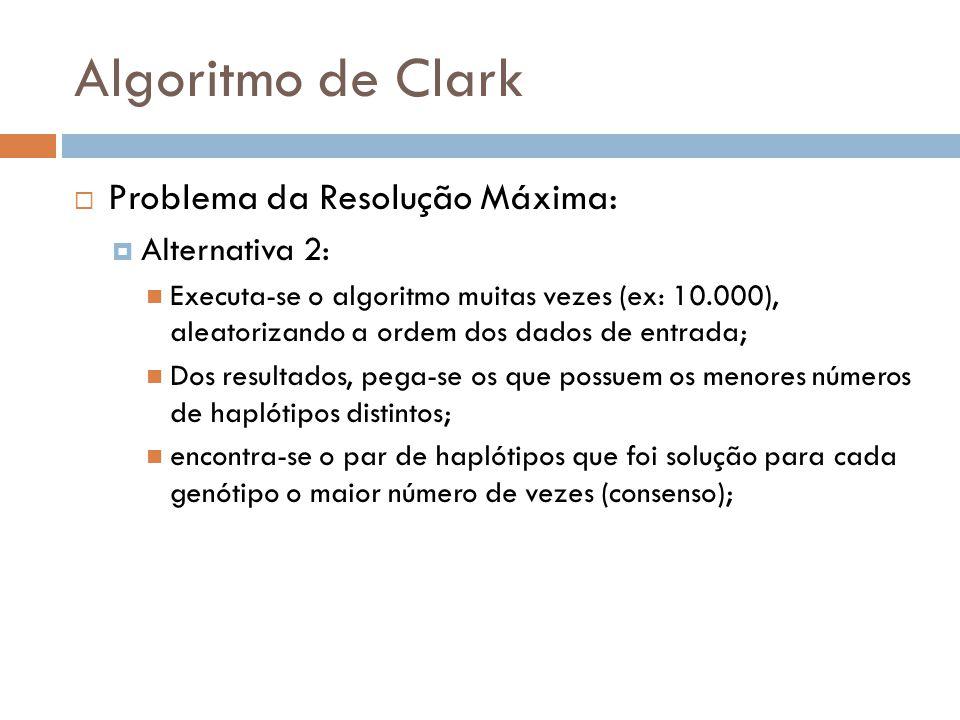 Algoritmo de Clark Problema da Resolução Máxima: Alternativa 2: