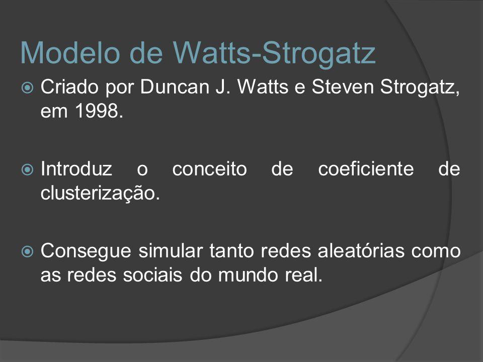 Modelo de Watts-Strogatz