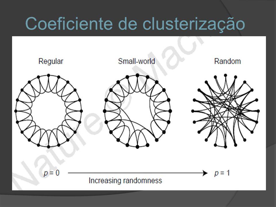 Coeficiente de clusterização