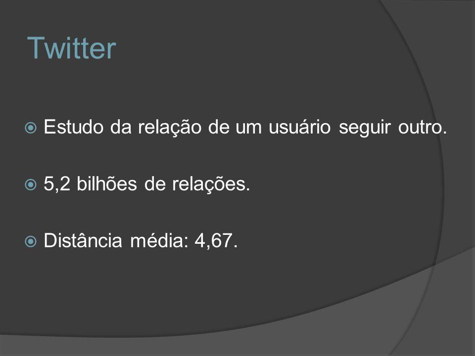 Twitter Estudo da relação de um usuário seguir outro.
