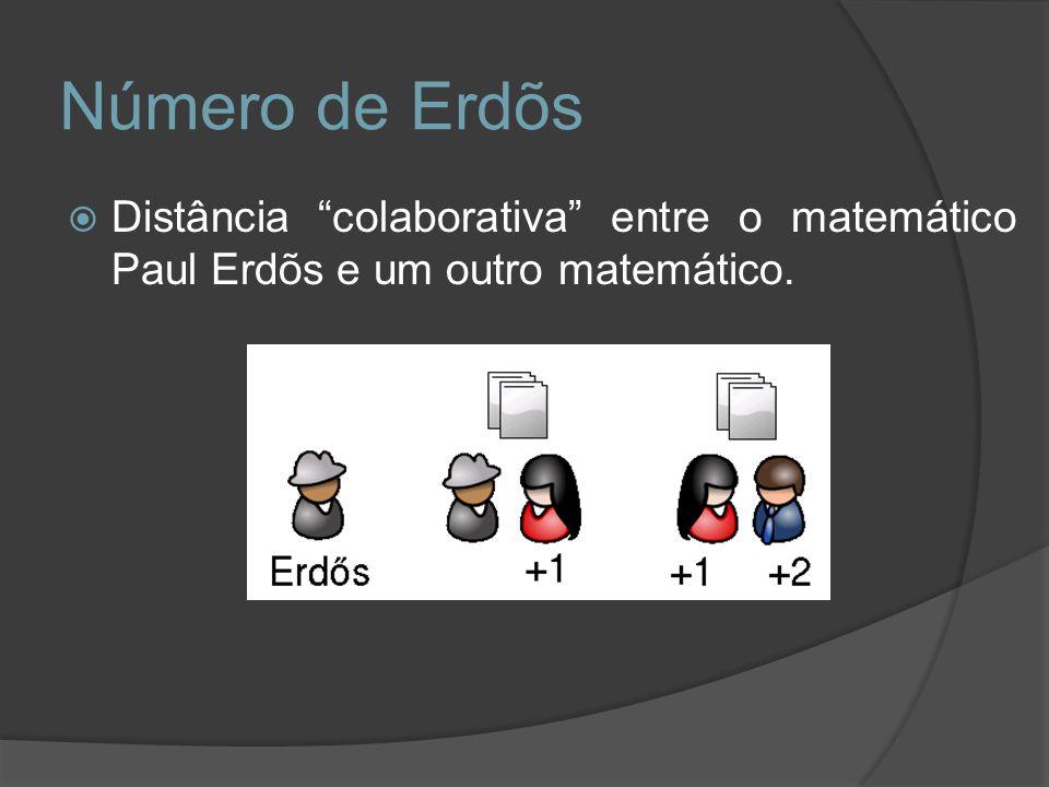 Número de Erdõs Distância colaborativa entre o matemático Paul Erdõs e um outro matemático.