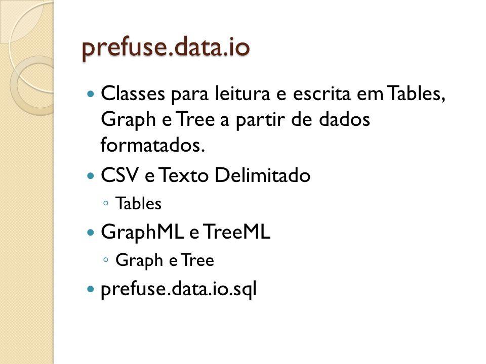 prefuse.data.io Classes para leitura e escrita em Tables, Graph e Tree a partir de dados formatados.