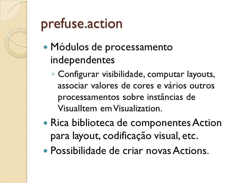 prefuse.action Módulos de processamento independentes