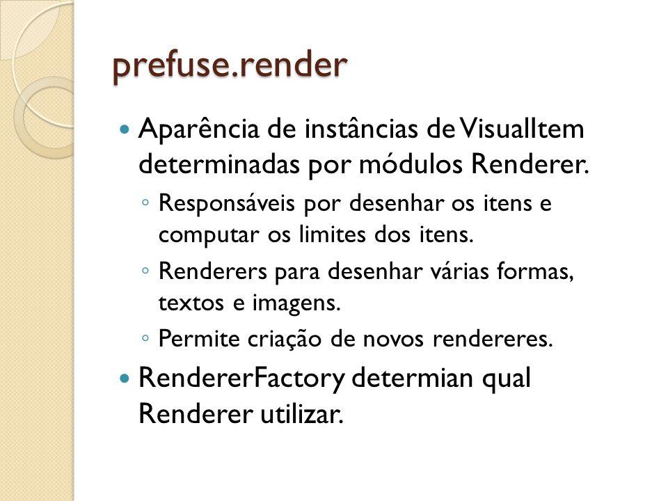 prefuse.render Aparência de instâncias de VisualItem determinadas por módulos Renderer.