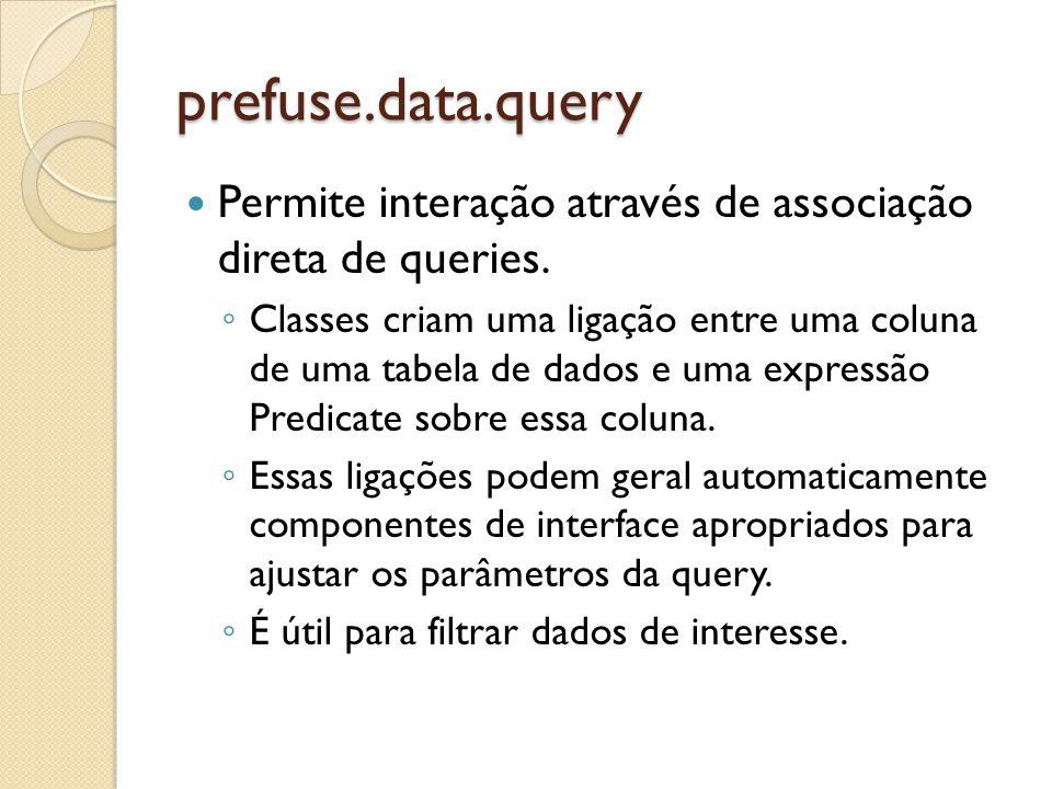 prefuse.data.query Permite interação através de associação direta de queries.