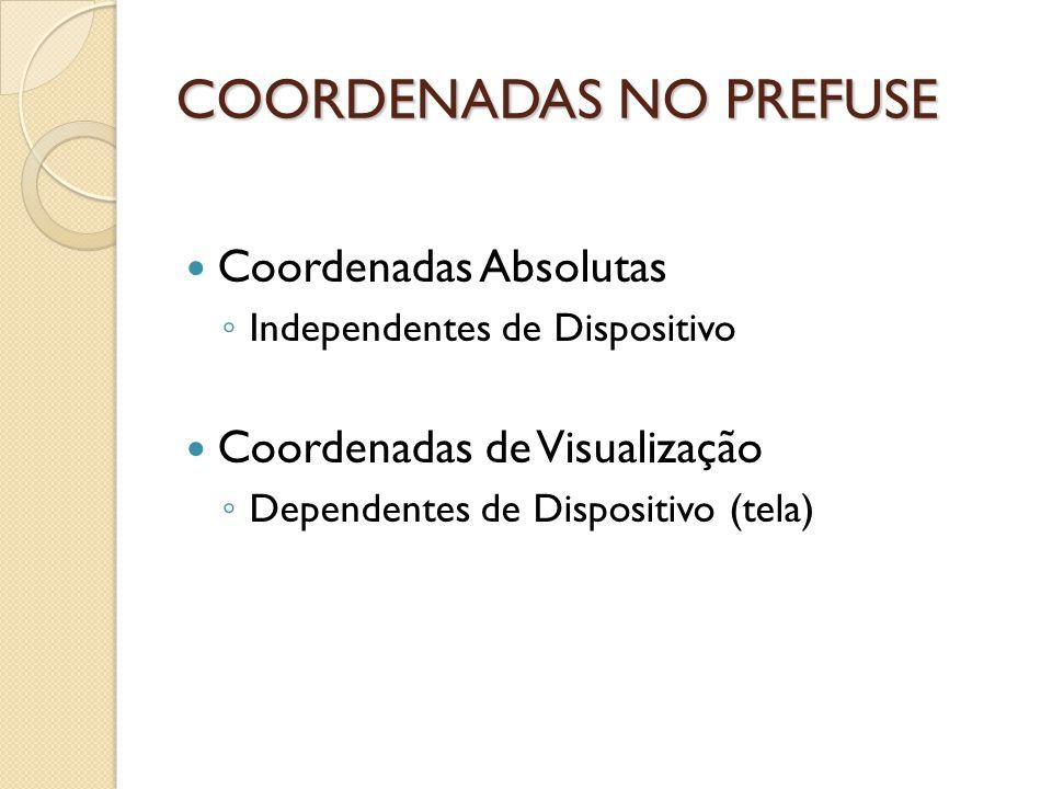 COORDENADAS NO PREFUSE