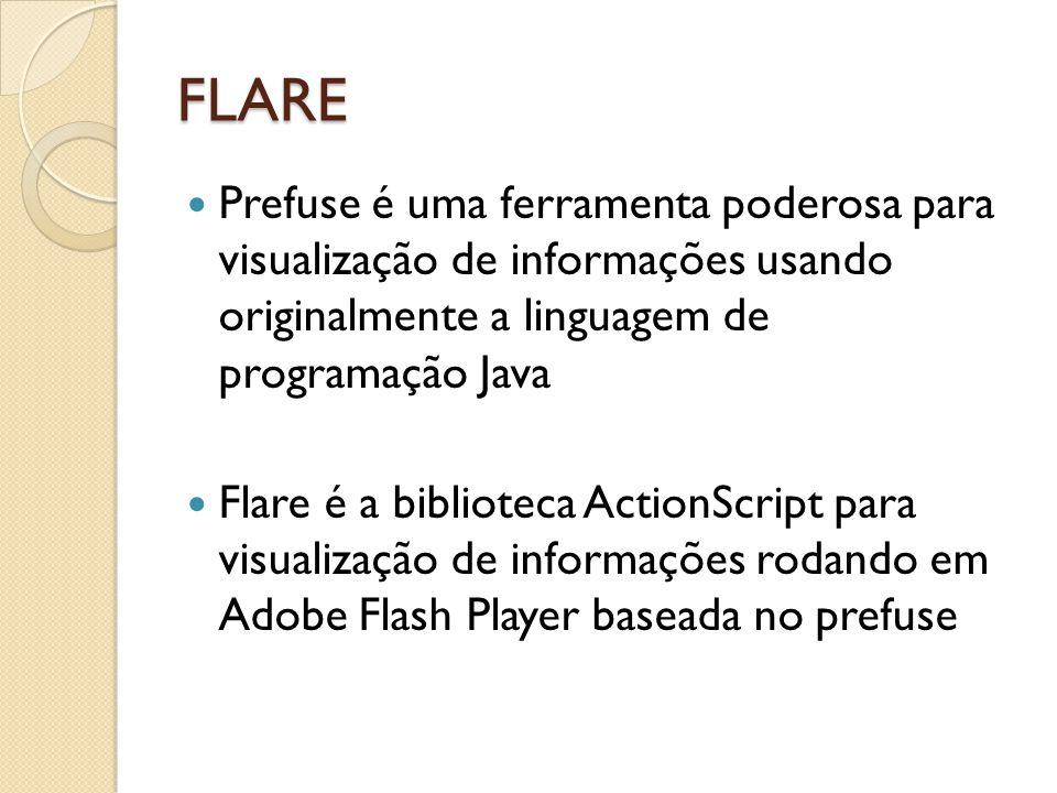 FLARE Prefuse é uma ferramenta poderosa para visualização de informações usando originalmente a linguagem de programação Java.