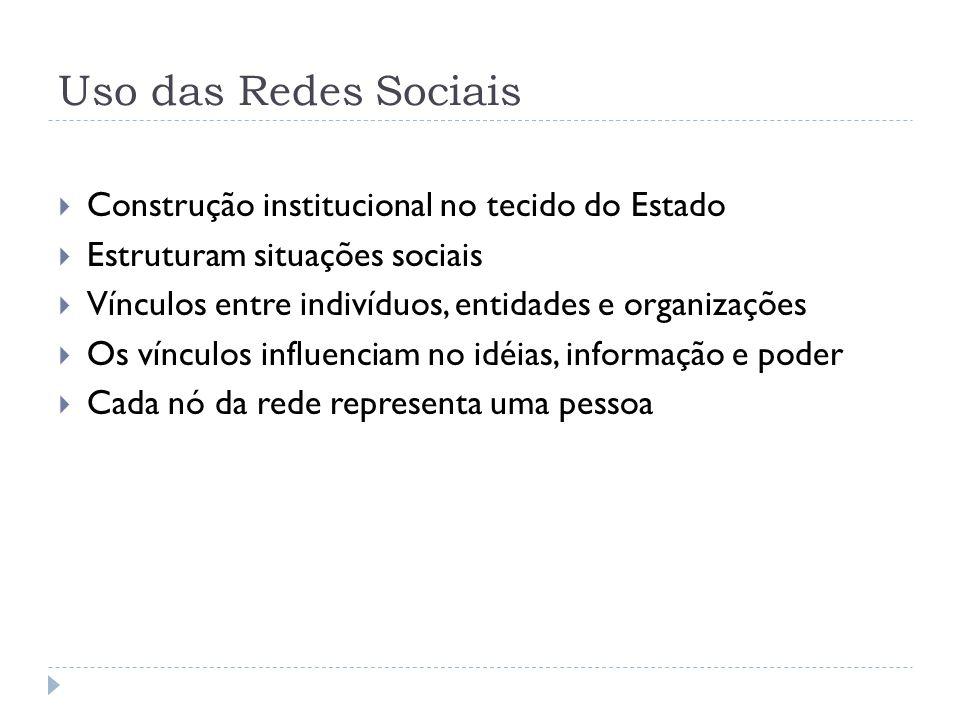 Uso das Redes Sociais Construção institucional no tecido do Estado